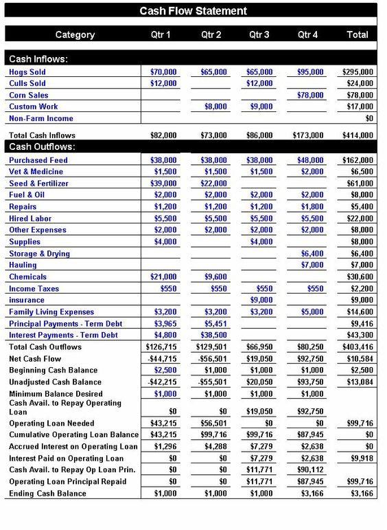cash flow statement and templates on pinterest