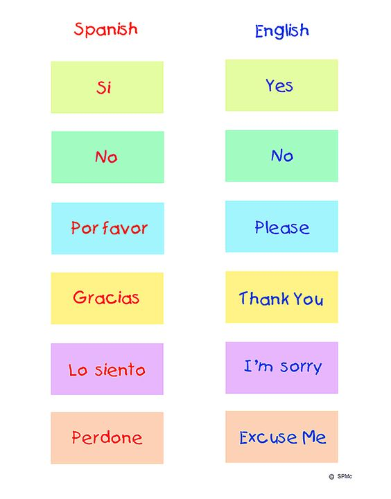 Printables Spanish Beginner Worksheets worksheets for kindergarten speak spanish and cognates on worksheet vocabulary match game