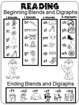 Best ideas about Reading At Home on Pinterest   Literacy     Pinterest This is a packet for weekly homework assignments  This homework is based  off the Wonders Reading Series for First Grade Unit   in the Anthology  reader