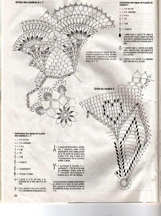 Two doily diagrams - symbol explanation in French  ...   Bild zum doily with hearts siehe crochet doilies