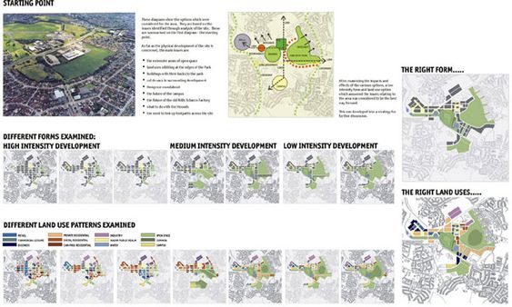 South Bristol - spatial strategy and options