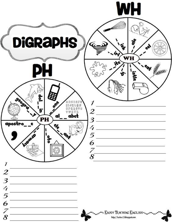 Printables Ph Worksheet ph worksheet worksheets printable free math explore ms dillon and more worksheets