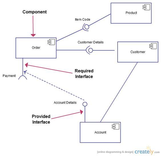 pioneer avic z110bt wiring diagrams pioneer avic n5 elsavadorla