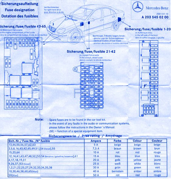 5d56cef277584badb6a35842e1c98986 mercedes benz 190e fuse box diagram mercedes benz wiring diagram w124 fuse box diagram at mifinder.co