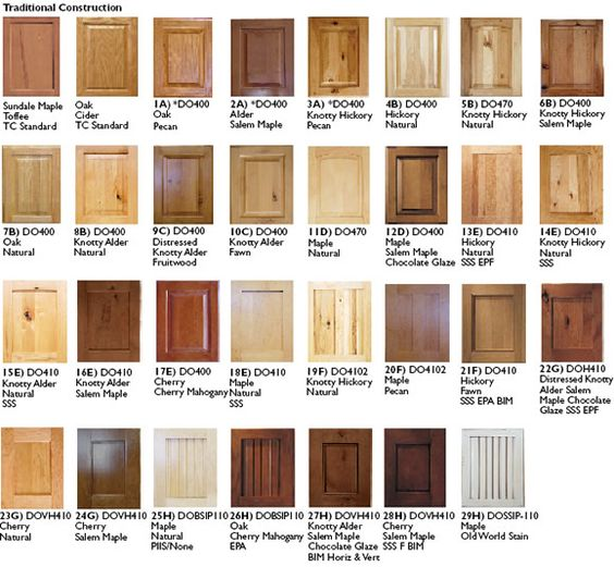 Updating Laminate Bathroom Cabinets: Metro Custom Cabinets NY Our
