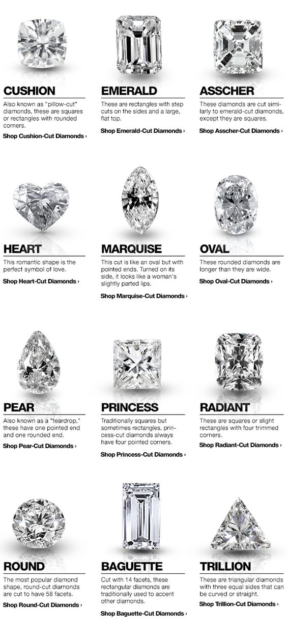 Shop diamonds by shape with tips from the Overstock.com Diamond Buying Guide: