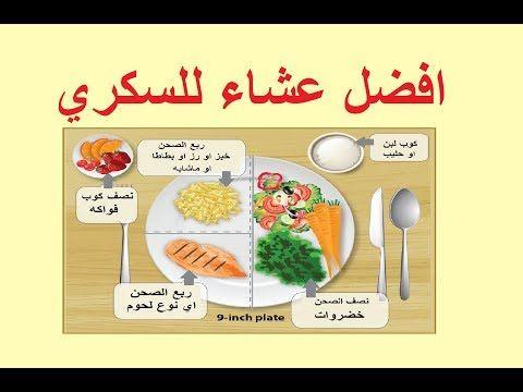 افضل عشاء لمرضى السكري Youtube Health Remedies Plates Food