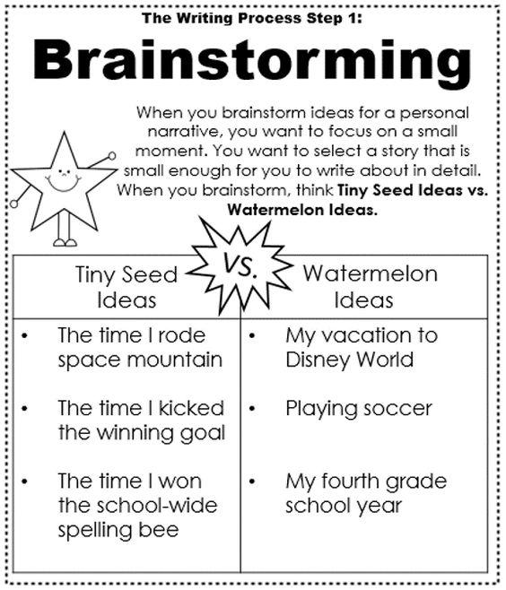 Classic Brainstorming Techniques