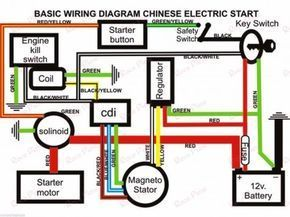 Instalatie Electrica Atv 50 110cc Motorcycle Wiring 90cc Atv Electrical Diagram