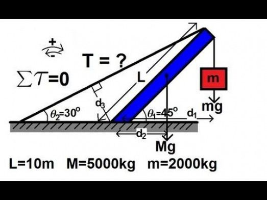 Physics Mechanics Torque 3 Of 7 Mass On Rod And Cable