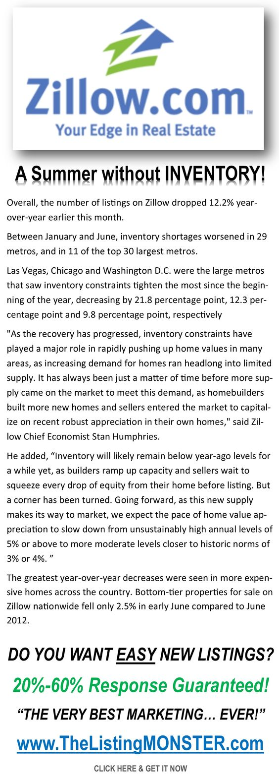 A SUMMER WITHOUT NEW LISTINGS Zillow.com reports a drop in listings Overall, the number of listings on Zillow dropped 12.2% year-over-year earlier this month. metros.  Las Vegas, Chicago and Washington D.C. were the large metros that saw inventory constraints tighten the most since the beginning of the year, decreasing by 21.8 percentage point, 12.3 percentage point and 9.8 percentage point, respectively READ MORE: http://honish.com/a-summer-without-inventory/