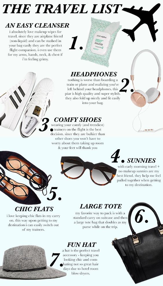 Fashion Travel Essentials  Naina Singla