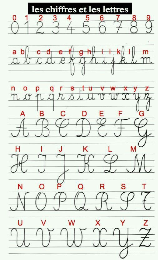 A very beautiful handwriting