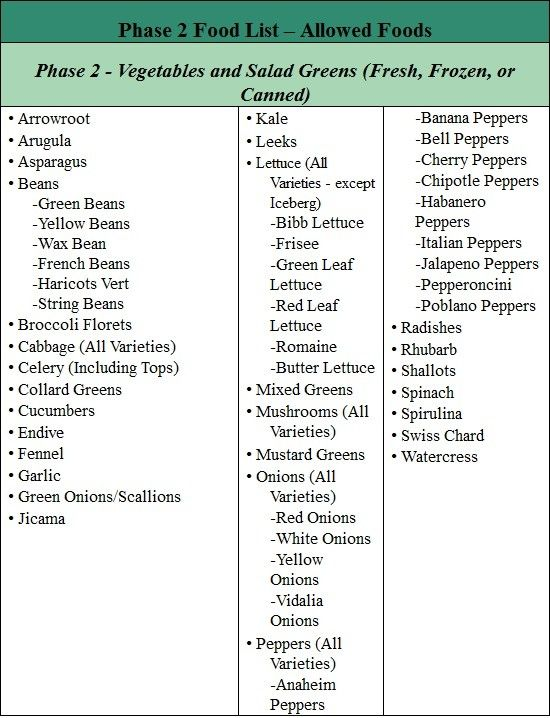 phase 2 meal ideas fast metabolism diet