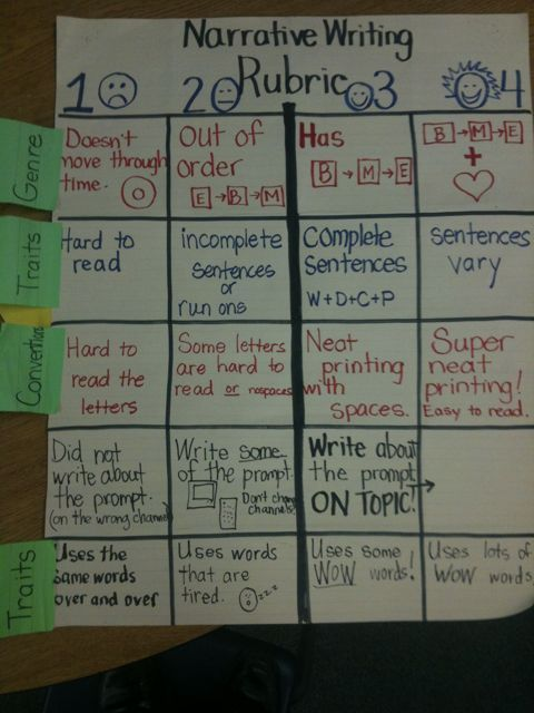 how to start a kids narrative