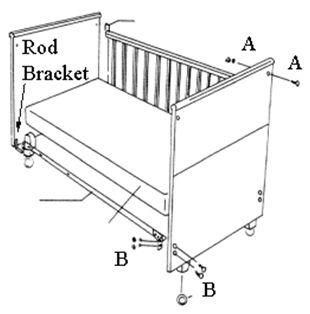 Converting Sundvik Crib To Toddler Bed