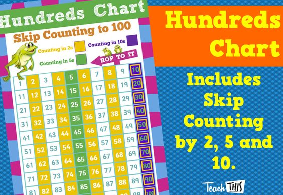 Hundreds Chart - Skip Counting by 2s, 5s, 10s
