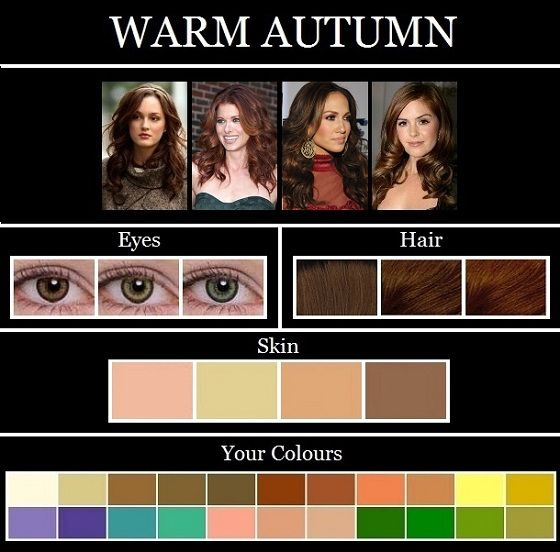 Ooh Très Chic: THE SKIN TONE SEASONS: AUTUMN: