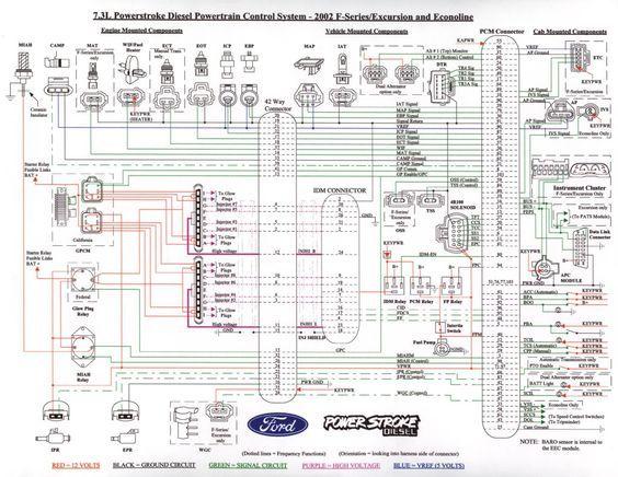 Ford Excursion Engine Diagram