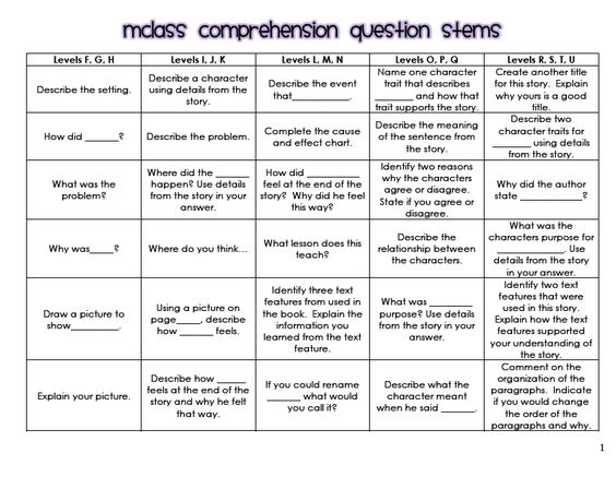 Comprehension questions stems for many reading levels