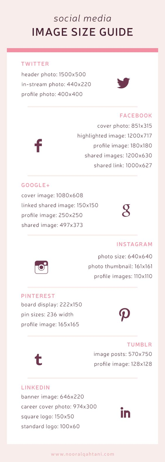 Social media sites are updating so much it can get confusing trying to remember all the correct sizes you need for your images. I made a simple guide that's current as of July 2015 for you to keep and remember...