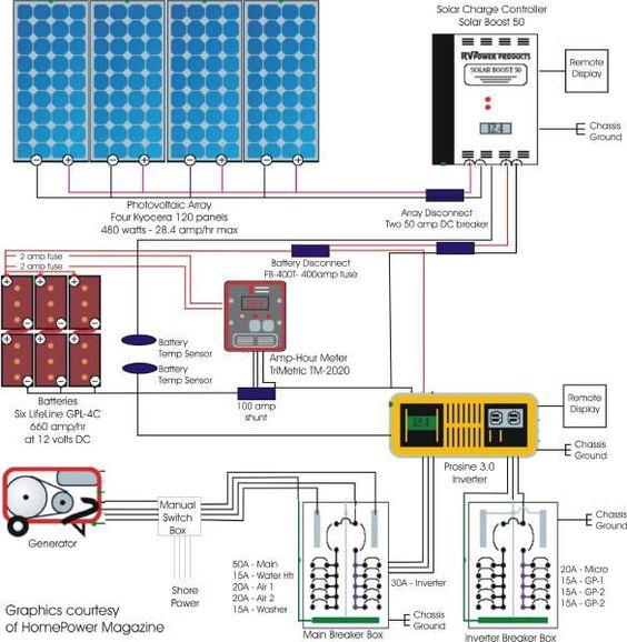 Solar System Schematic Rv Solar System Rv Solar Solar Heating