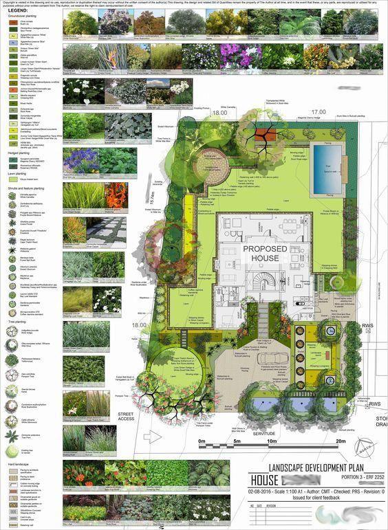 garden landscape design #simplegardenlandscapedesign