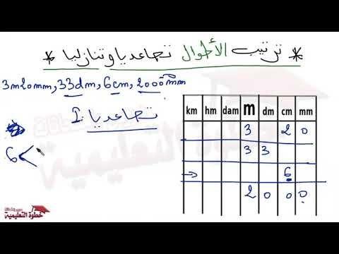 ترتيب الاطوال تصاعديا وتنازليا مع امثلة مفصلة خطوة التعليمية دروس و امتحانات Youtube Math Bullet Journal Math Equations