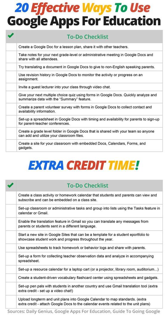 10 things every teacher should be able to do on google docs Work - spreadsheet in google docs