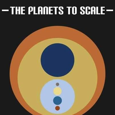 I always find it interesting to see things like this to scale. Also consider that 99% of the mass in our solar system is in the sun. So all the planets, moons, asteroids, debris - is the remaining 1% - Also think about the fact that our Sun is only a medium size star. The largest stars in the universe would encompass all of the planets through Saturn (if placed where our Sun is now).