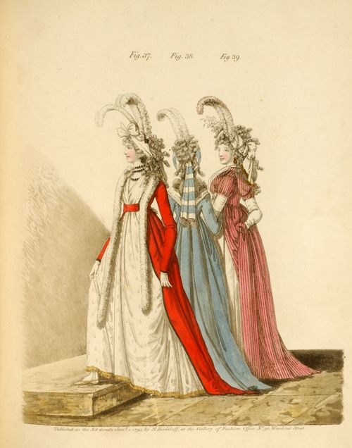 Open robes Heideloff gallery of fashion 1795: