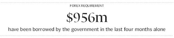 External debt may swell to $70 billion by year-end - The Express Tribune