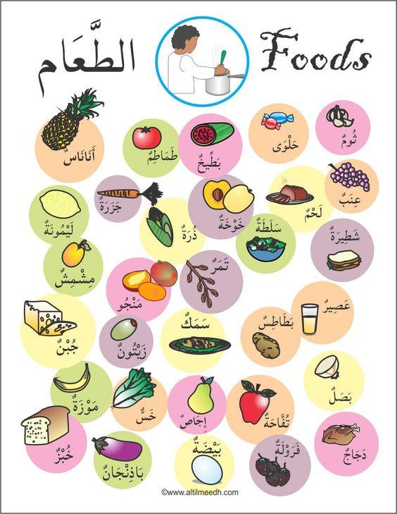 www.arabicplayground.com Foods Poster with Arabic Text by Al Tilmeedh