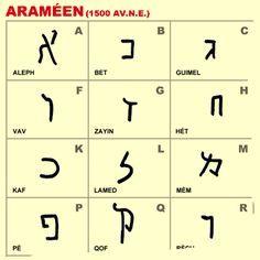 Alphabet araméen