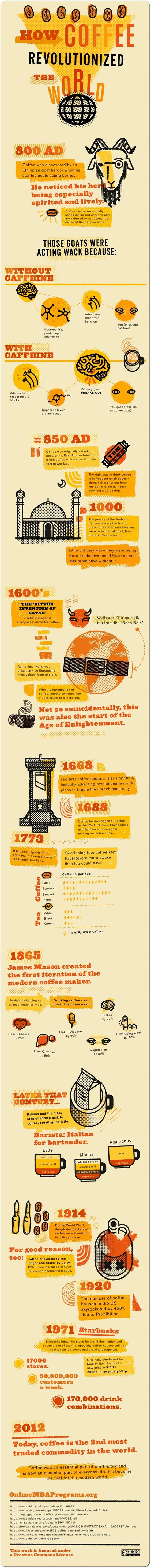 How coffee revolutionized the World #infographic