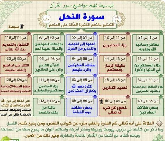 Waqaf Board Quran Tafseer Quran Book Islam Beliefs