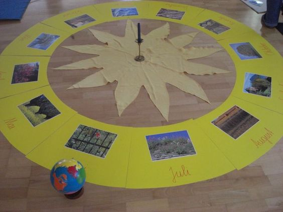 material kindergarten selber machen google suche kita. Black Bedroom Furniture Sets. Home Design Ideas