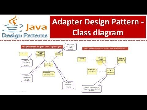 Adapter Design Pattern Class Diagram Youtube In 2020 Pattern Design Class Diagram Adapter Design