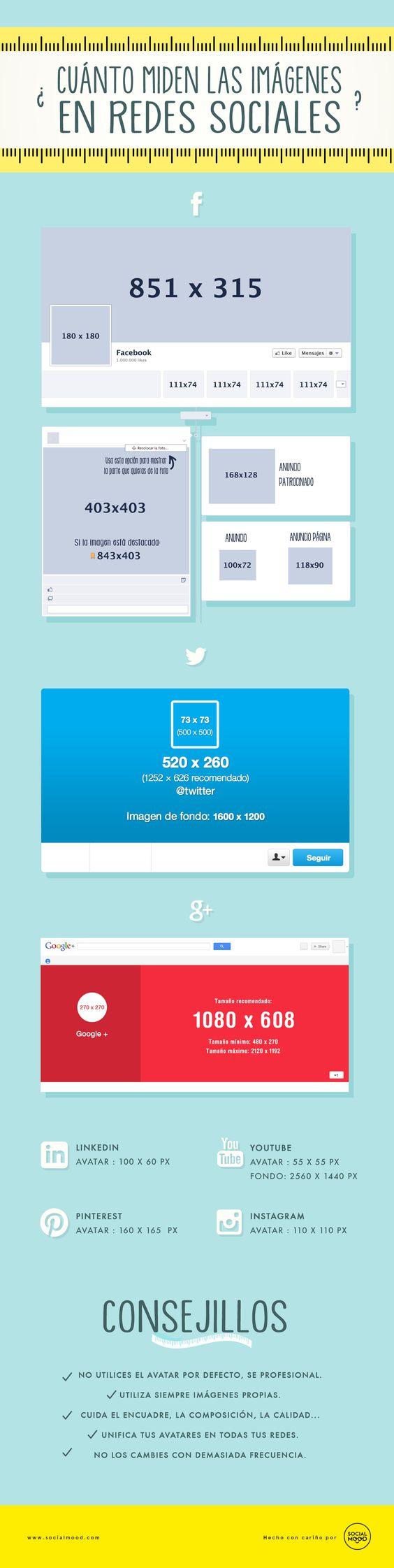 ¿Cuánto miden las imágenes en redes sociales? #Infografía en español #RedesSociales #SocialMedia