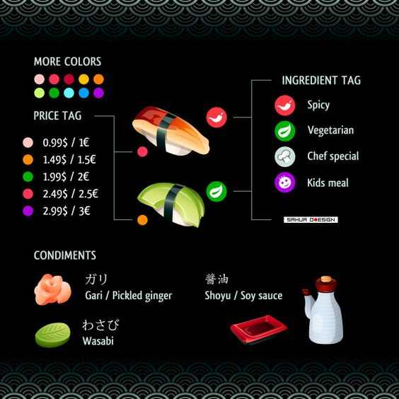 Realistic icons/illustrations for all common types of sushi. Will be 10+ sets, I suppose...