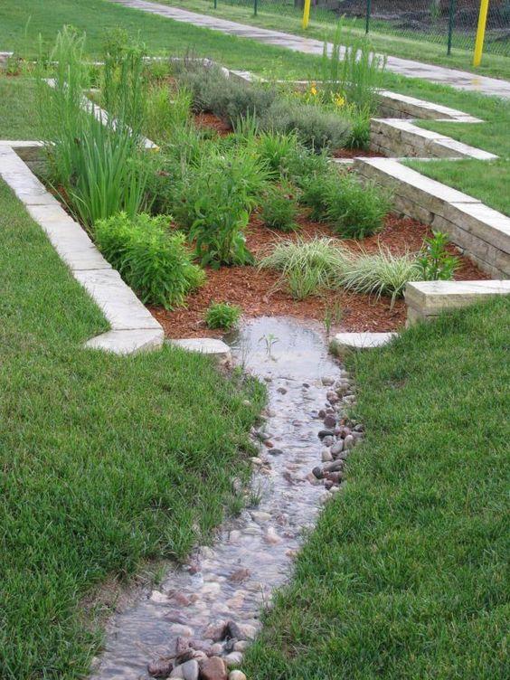 Garden ponds design and landscape green landscapes for Design of stormwater ponds