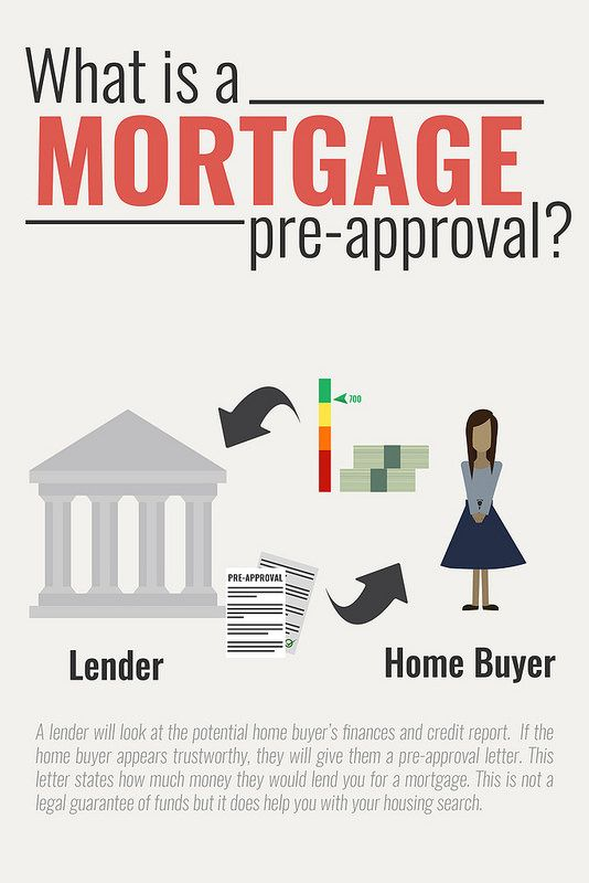 Here Are The Stages Of Getting A Mortgage Real Estate Agents