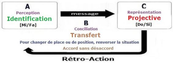Ego et conditionnement 5e37e5f2fe2c3a7fee586e0c43090cb4