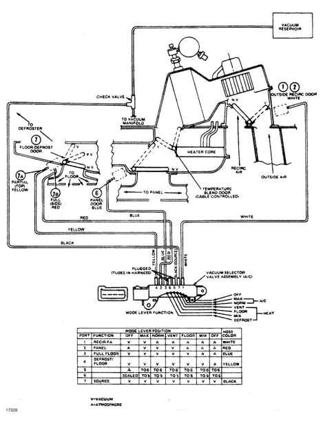 1990 Ford Truck Wiring Diagram And Ford F Air Conditioning Wiring Diagram Catalogue Of Schemas Ford Truck Ford Trucks