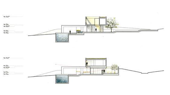 Concept diagram section