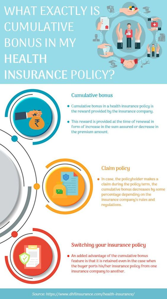 What Exactly Is Cumulative Bonus In My Health Insurance Policy