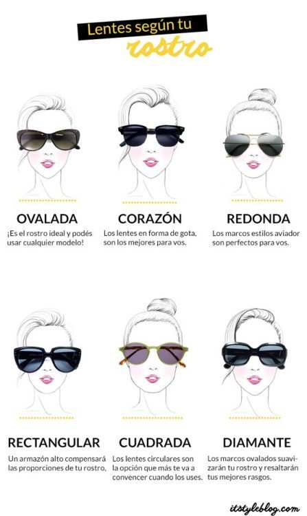 Gafas Según Tu Rostro Estaesmimodacom Fashion Words Fashion Advisor Fashion Advice