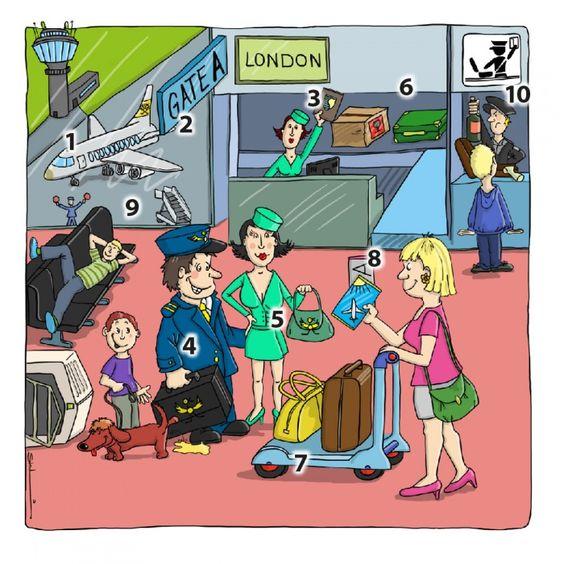 L'aéroport – Vocabulaire