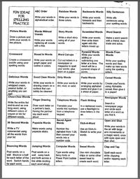 50 ways to practice spelling words - may not agree with all, but many worthy ones on this list.  Would be great word work practice