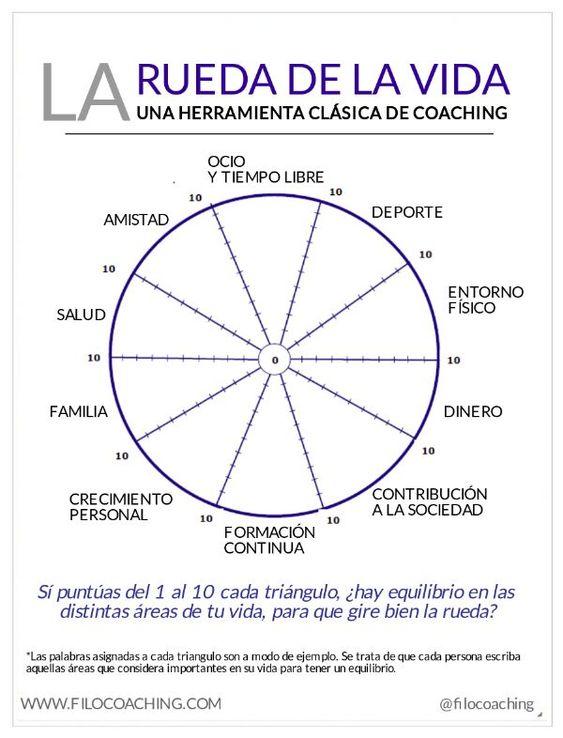 Image Result For Life Balance Puebla